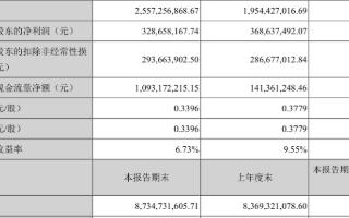 信维通信上半年营收同比增长30.84%,研发投入...