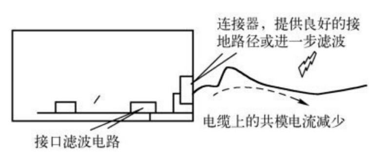 http://www.reviewcode.cn/jiagousheji/161337.html
