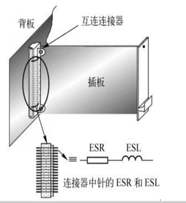 產品設計:PCB之間的互連是產品EMC的最薄弱環節