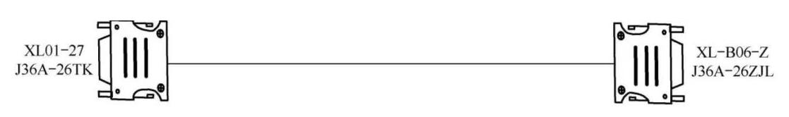 圖文詳解:淺析電纜組裝件的概念和分類