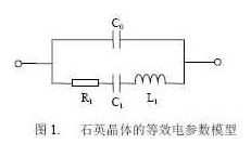 基于π网络零相位法实现频率测量与电容测量系统的设...