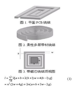 新型EMI滤波器结构的设计和研究分析