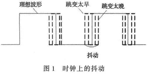 基于延迟锁相环实现ADC时钟稳定电路的设计