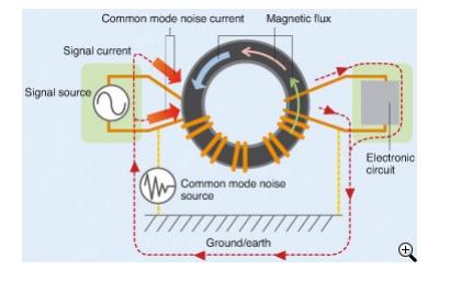 新型TDK TCE1210系列薄膜共模滤波器的详细了简介
