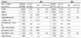 ABB业绩下滑!订单额和销售收入同比下降,或因新冠肺炎疫情冲击