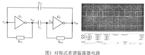 多谐振荡器的类型原理、应用特点和仿真研究