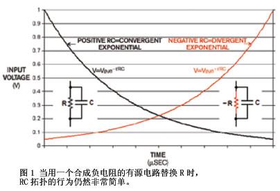 采用发散指数曲线理念的新DPGA器件研究