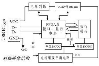 采用Altera的FPGA器件实现电池管理系统的设计