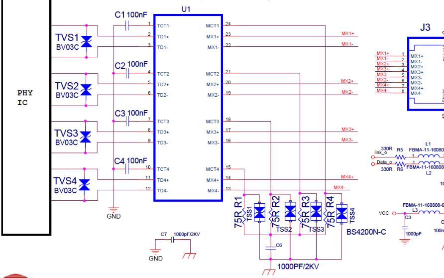 千兆网口EMC设计标准电路原理图资料合集免费下载