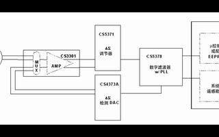 基于可编程增益放大器和础顿颁实现低功耗高性能数据采集系统的设计