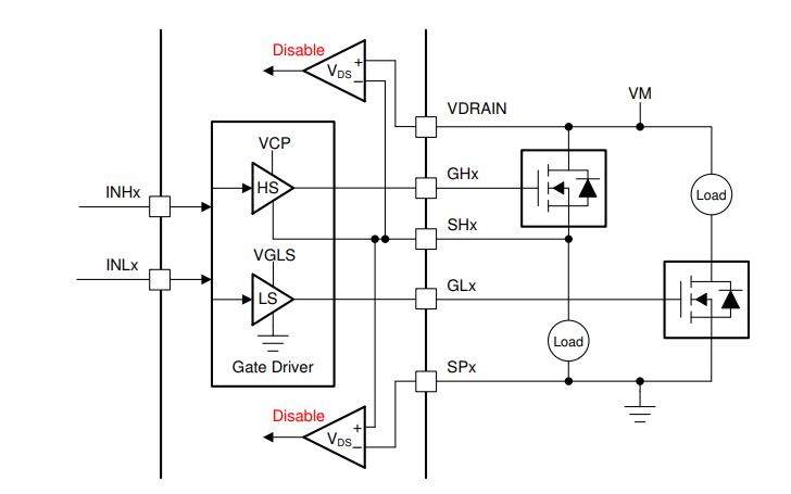 DRV8304三相智能门驱动器的数据手册免费下载