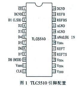 8位半閃速架構A/D轉換器TLC5510的性能特點和典型應用電路研究