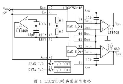 LTC2753系列器件的性能特点及实现16位DAC电路的设计