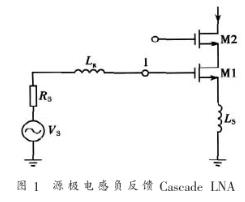 新型低功耗LNA电路架构的优化和实现设计