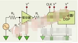 利用单运算放大器驱动复杂ADC和视频负载能力的大范围应用