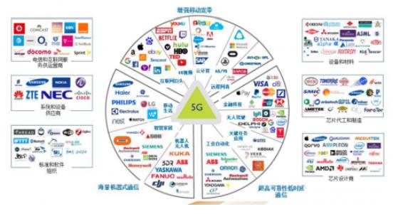 从手机、基站到物联网,万物互联时代射频 PA 市场广阔