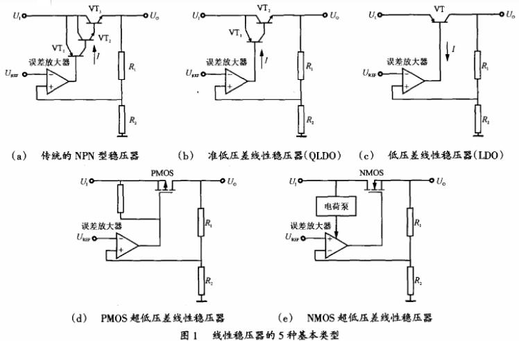 线性稳压器的基本类型、特点及设计事项说明