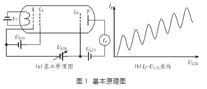 数字电位器MAX5481的结构、功能及应用分析