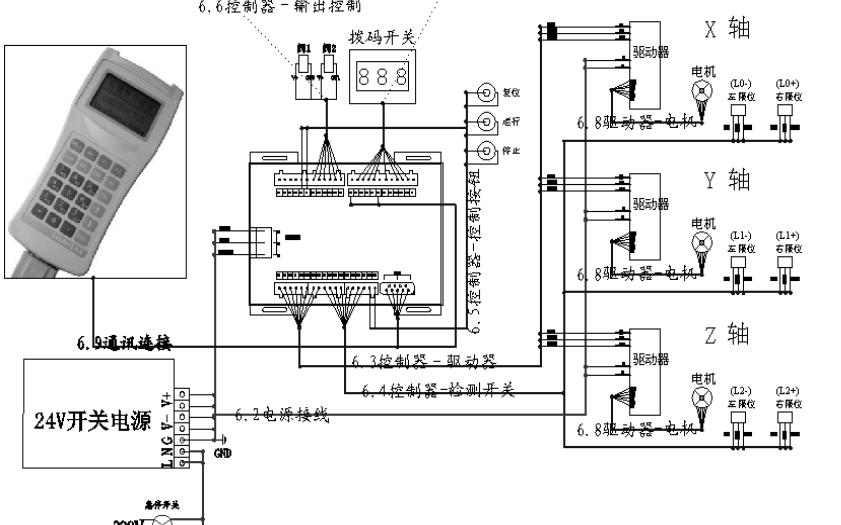 全自动仿型控制系统的用户手册详细说明
