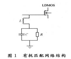 宽带功率放大器的结构原理和如何实现应用设计