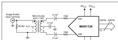 不同的端接架构以及对高速ADC增益平坦度和动态范...
