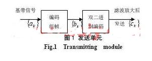 基于MAX7000S系列的FPGA芯片解决基带传...