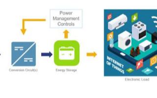电解电容器在能量收集中的应用分析