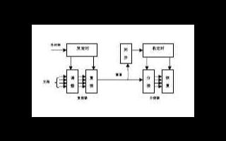 通过利用CPLD/FPGA器件实现数字同步复接系...