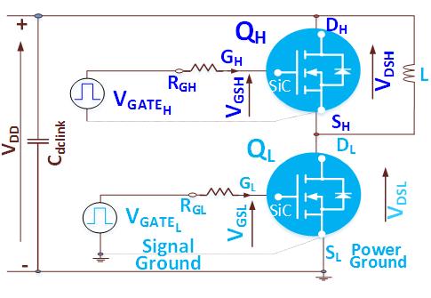 新一代SiC MOSFET设计功率变换器在雪崩状态的鲁棒性评估