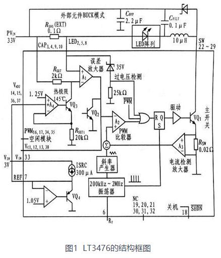 4通道DC-DC转换器LX3476的功能特点和典...