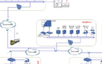 力维加油站联网监控↑系统的功能特点和应用场景分�钗�