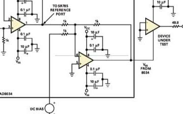 在直流偏置端口分析仪上实现电源纹波抑制比的测量