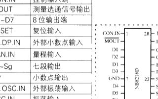 单片频率计芯片NB8216的性能特点及应用电路分析