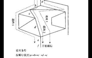 逻辑分析仪在电子测量领域中的应用研究