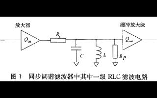 操你啦操bxx测量仪器的可变滤波器的原理和实际操你啦影院设计