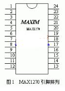A/D转换器MAX1270的特点性能和应用实例分...