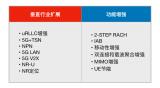 3GPP宣布完成5G标准第二版规范R16