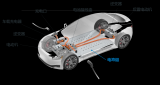 EV/PHEV市场以及电池系统相关连接器趋势