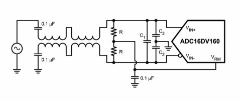 基于高速双通道模数转换器ADC16DV160芯片...