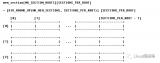 page struct的三种存放方式