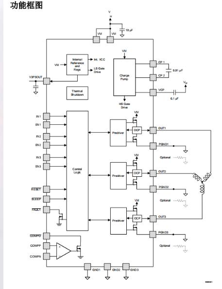 外围电路之有效的驱动电机旋转设计
