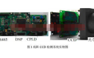 采用EPM7064S芯片和TMS320F2812芯片实现线阵CCD检测系统的设计