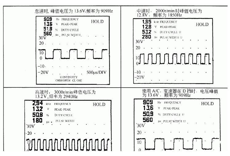 一文解析温度传感器故障波形和测试