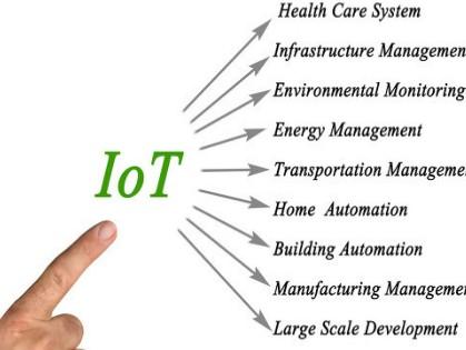未来如何实现NB-IoT商业成功?