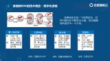移動音視頻SDK開發工程實踐