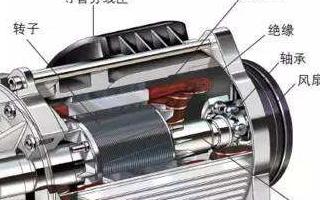 电机轴承最小负荷计算公式