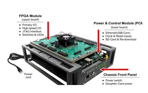 国微思尔芯构建多功能+可扩展的 FPGA 云