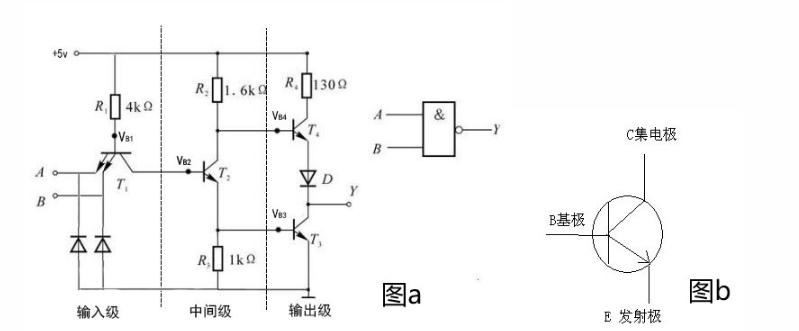詳細分析TTL與非門電路各部分功能