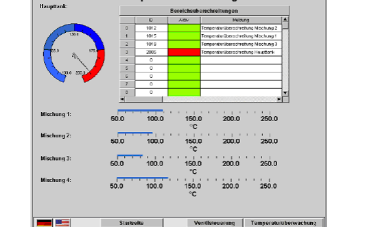 CoDeSys可視化編輯器的使用教程詳細說明