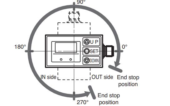 PF2A7和PF2W7系列数字流量开关操作手册